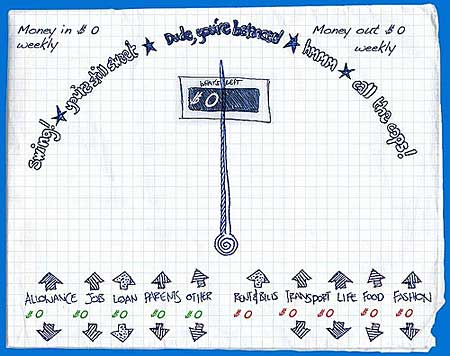 anz-gettinguthru-balance-meter