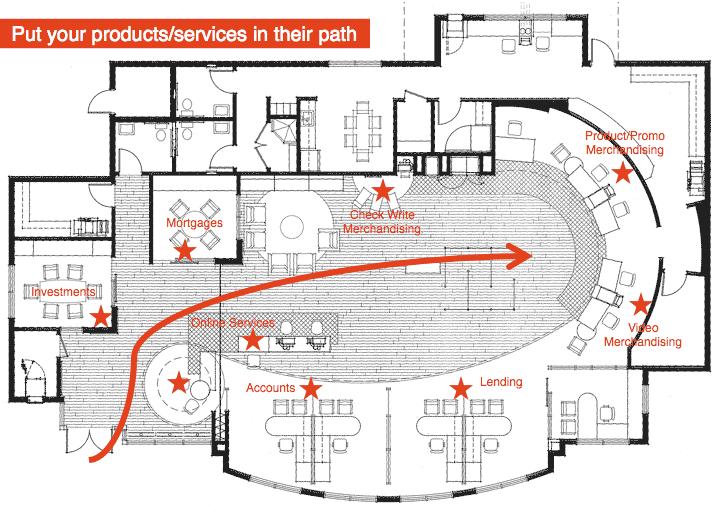 Commercial bank floor plans joy studio design gallery for Bank designs architecture
