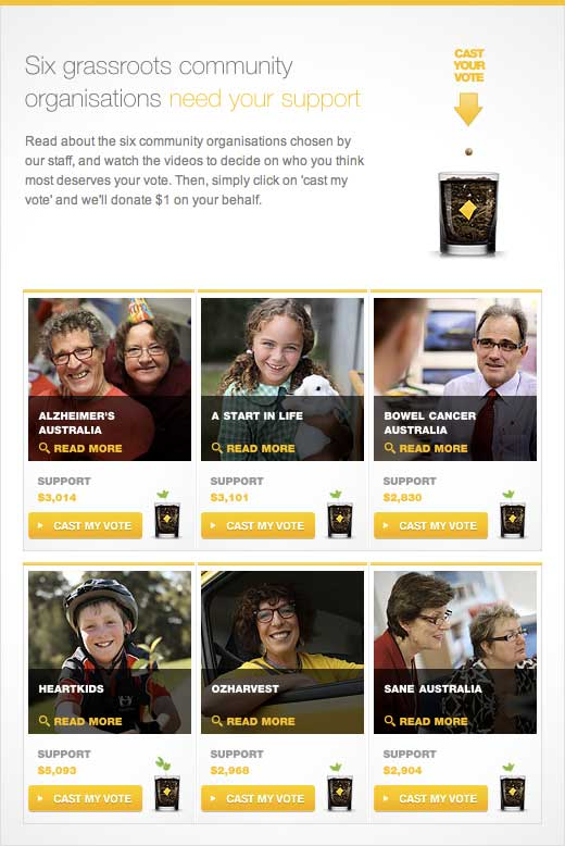 Commonwealth Bank Uses Facebook to Give Money Back to Community