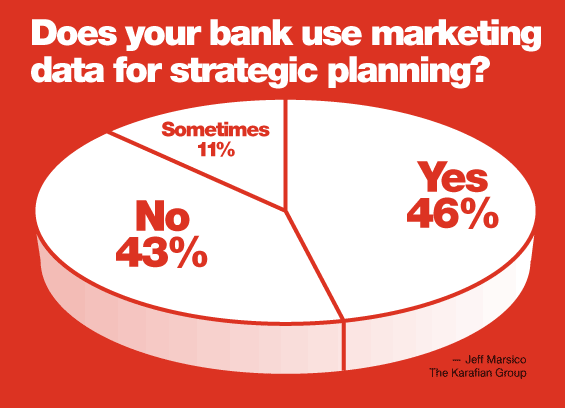 3_strategic_bank_marketing_planning