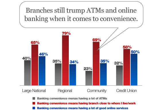 thesis on internet banking services Factors affecting adoption of electronic banking: electronic banking services are being used this study did not focus on internet banking service.