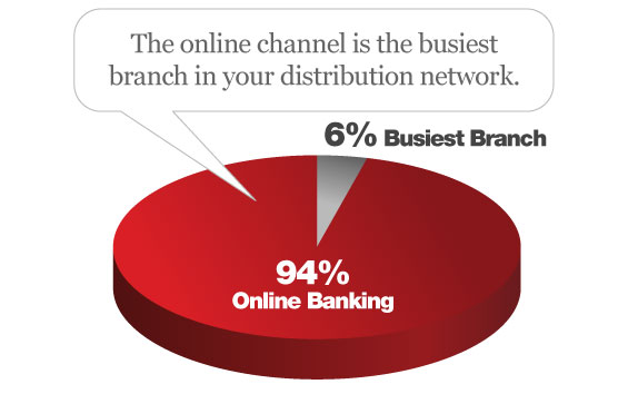 credit unions vs banks australia More than 70% of the largest credit unions offer free checking, compared to 39% of banks, according to bankratecom overdraft fees run around $20 to $30 a pop, and while many do charge monthly.