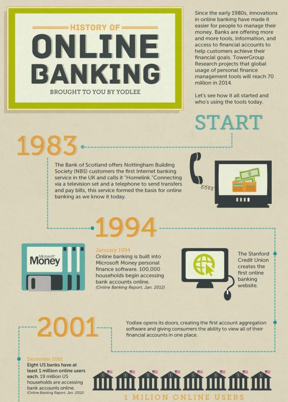 Internet Banking, Online Banking | Karur Vysya Bank