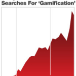 google_trends_gamification