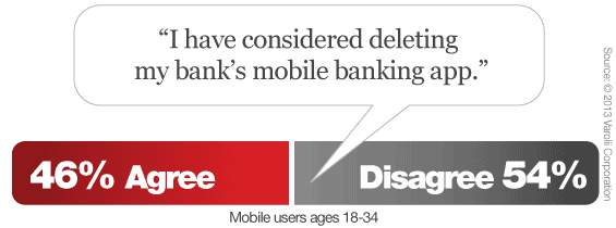deleting_mobile_banking_app