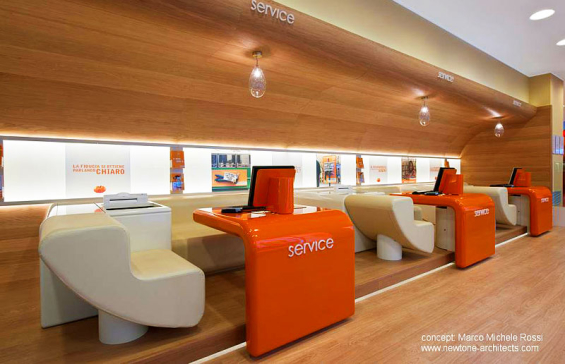 ing_direct_italy_service_stations