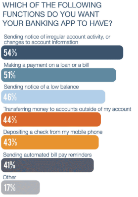 mobile_banking_app_functions