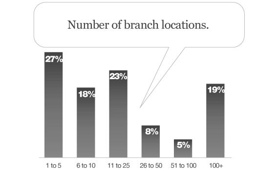 participants_branches