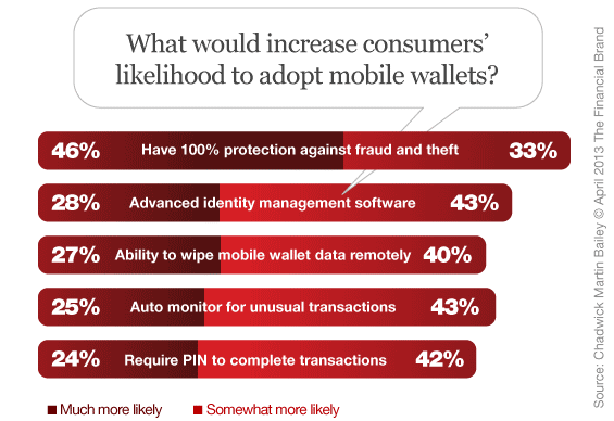 mobile_wallet_features_consumers_want