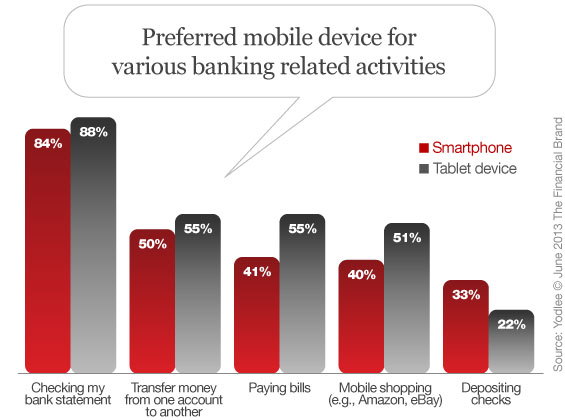 consumer_mobile_tablet_phone_banking_preferences