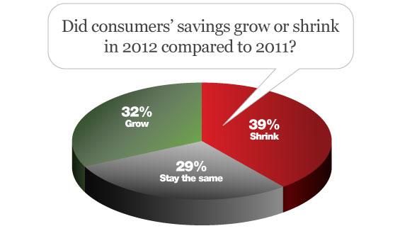 consumer_savings_2012_vs_2011