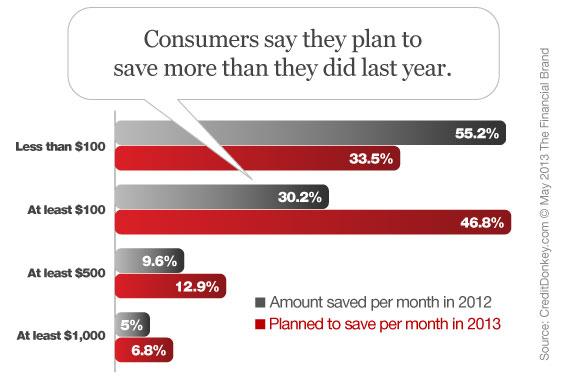 consumer_savings_plans