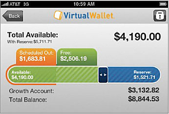 Banks Accelerate Mobile Banking Innovation. Limited Liability Car Insurance. Potassium Supplements Benefits. Simple Retirement Plans Business Gift Company. Car Rental Montpellier France. Tipton Rosemark Academy Personal Dust Sampler. Process Of Crystallization A Travel Insurance. Adoption Houston Texas Attorney Charleston Sc. Mortgage Rates For 10 Year Fixed