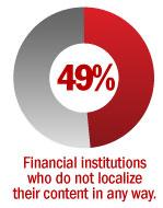 banks_not_localizing_digital_signage