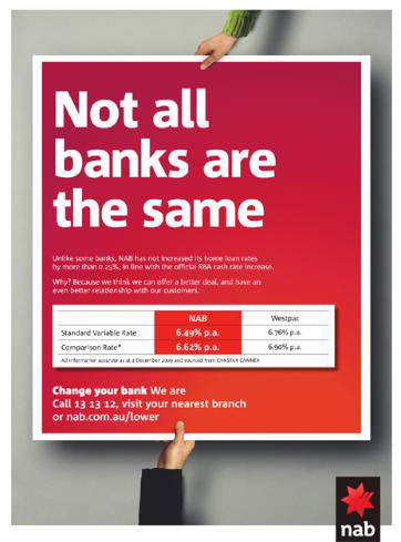 articles banks personal their marketing