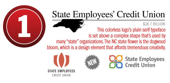 1_state_employees_credit_union