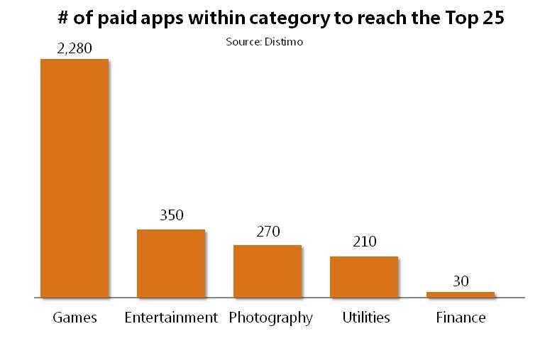 20130815 PaidApps