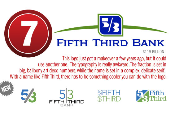 7_fifth_third_bank