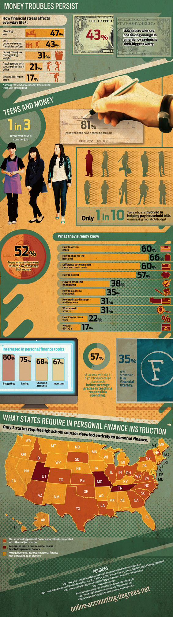 financial_literacy_infographic_2