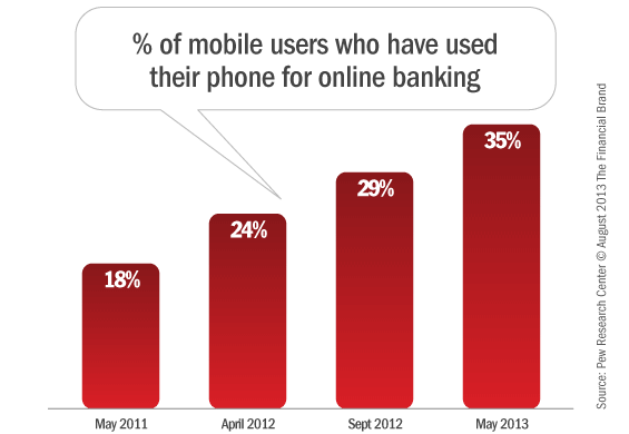 mobile_banking_penetration
