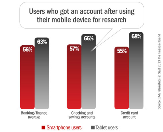 mobile_smartphone_tablet_banking_conversion