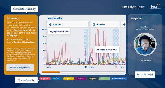 bnz_emotionscan_sample_report