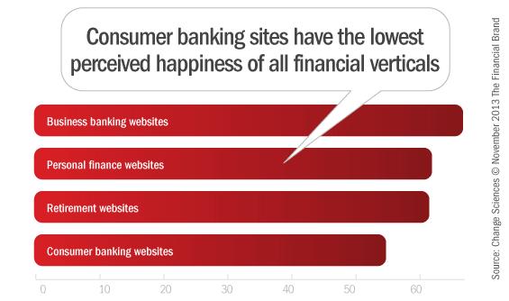 consumer_happy_banking_websites_financial_industry