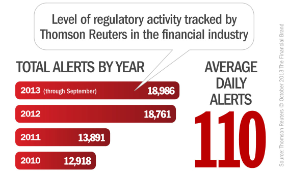 regulatory_activity_alerts_financial_industry