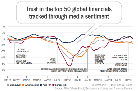 trust_global_financial_institutions