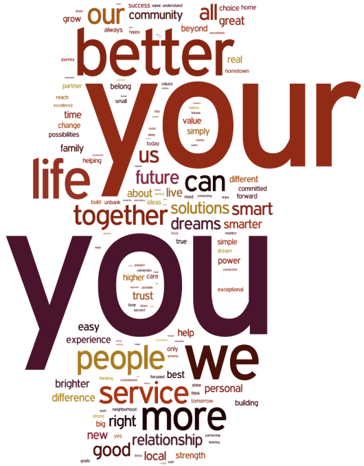 bank_tagline_word_cloud