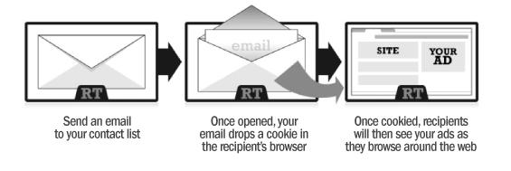 email_retargeting