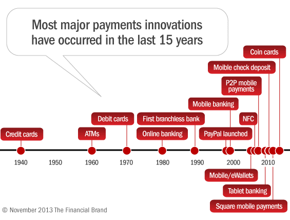 mobile_banking_payments_innovations