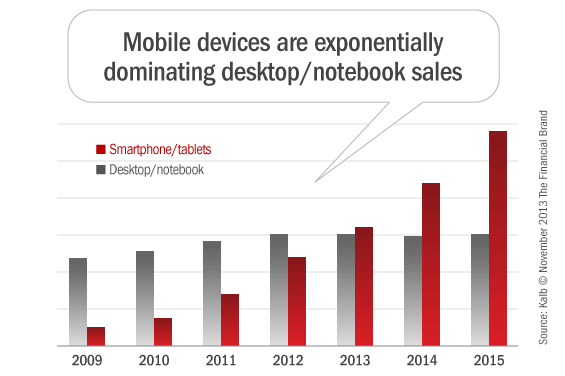 mobile_smartphone_tablet_desktop_notebook_sales