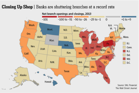 Banks Can't Close Branches Fast Enough - Retail Banking