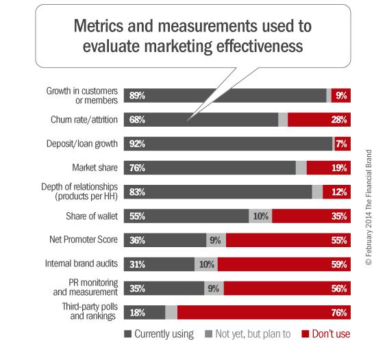 marketing_metrics_and_measurements