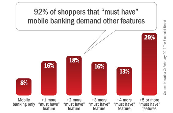 mobile_banking_must_have_features