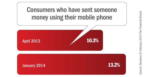 p2p_mobile_payments