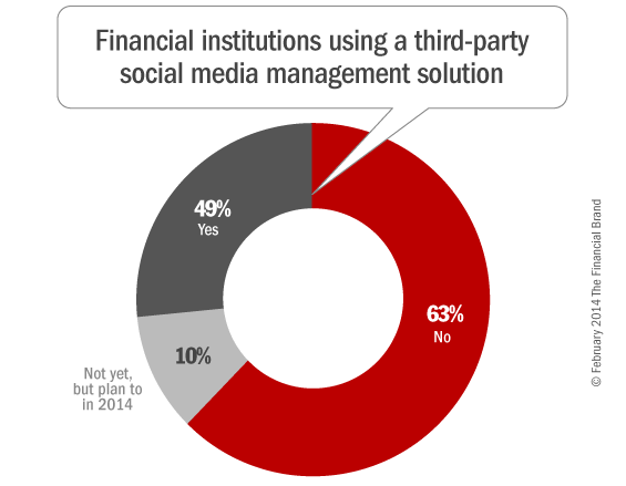 social_media_monitoring_management_tools