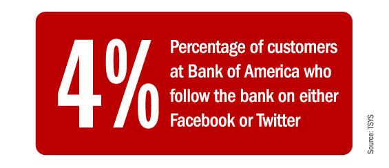 banks_social_media_bofa
