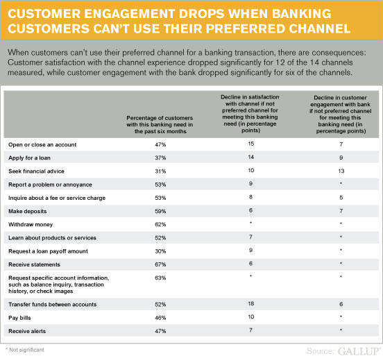 alternate channels in banking pdf