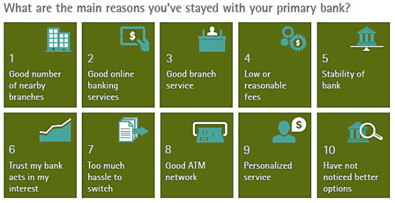 reasons_to_stay_with_primary_bank