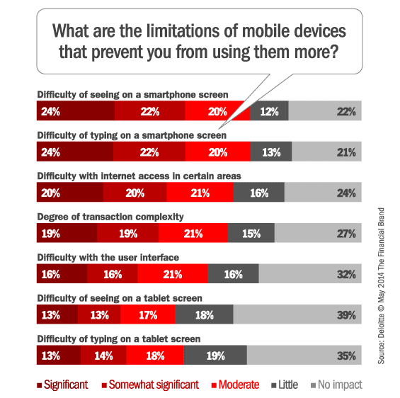limitations_of_mobile_devices
