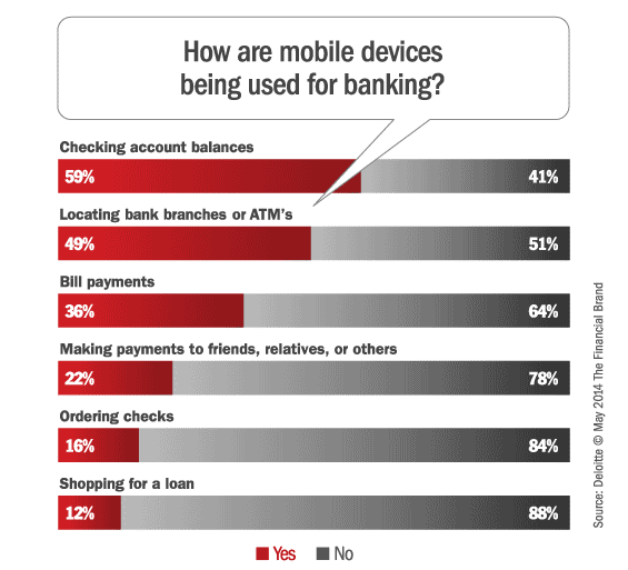 use_of_mobile_devices_for_banking[1]