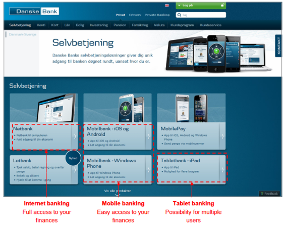 danske_public_page_mobile_options