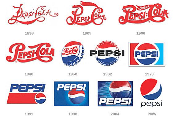 pepsi_logos_evolution
