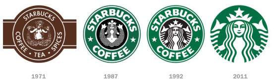 starbucks_logos_evolution