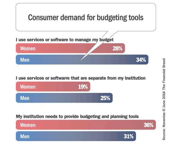 women_men_financial_budgeting