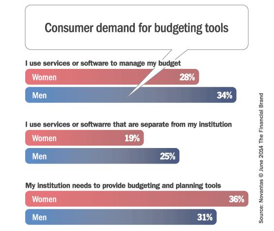 women_men_financial_budgeting