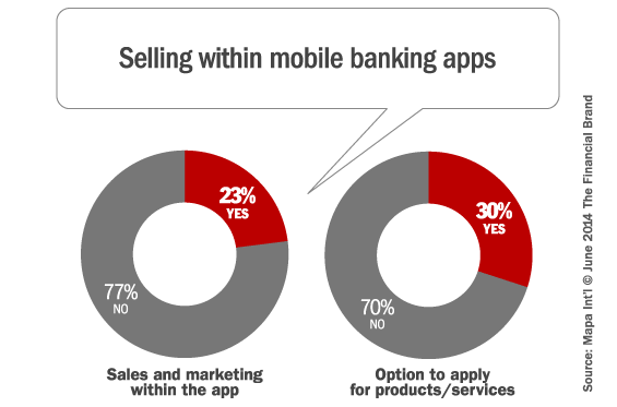 mobile_banking_app_sales_and_marketing[1]