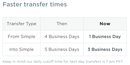 simple_transfer_times